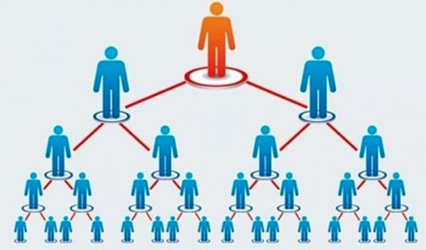 xác nhận kiến thức pháp luật bán hàng đa cấp