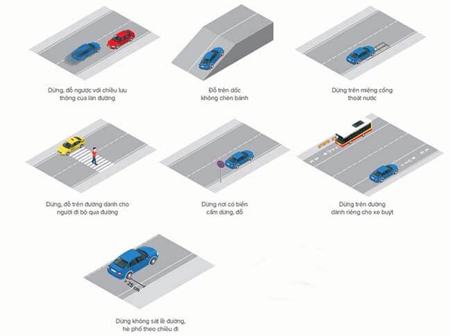 Lỗi đỗ xe ô tô trên vỉa hè xử phạt thế nào