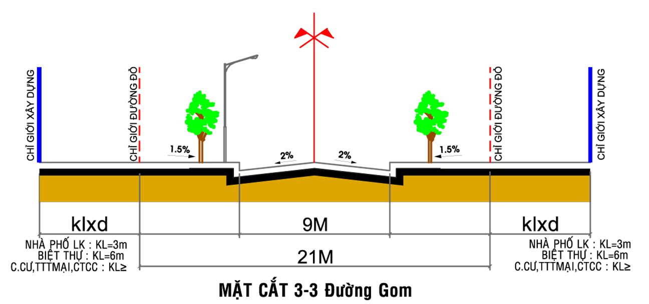 Lộ giới là gì? Quy định về chỉ giới đường đỏ theo Luật xây dựng 2